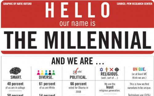 Millennial name tag