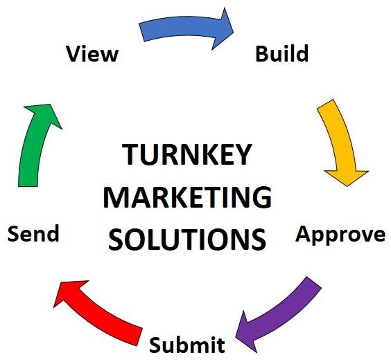 Turnkey Marketing Solutions